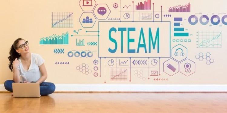STEAM подход для начальной школы